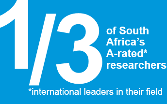 1/3 of South Africa's A-rated* research
